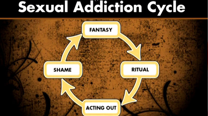 sex-addiction-treatment
